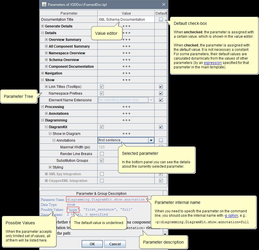 FlexDoc/XML - XSDDoc - FAQ - Generator Settings