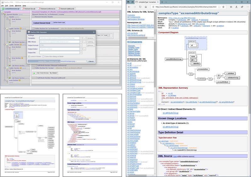 XML schema (XSD) doc-generator with diagrams